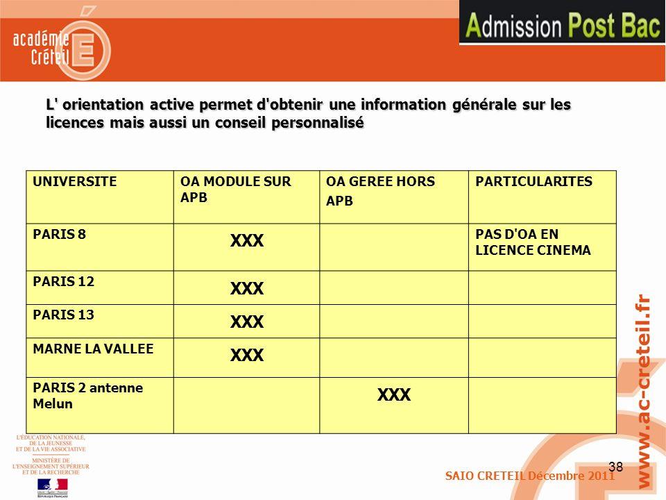 L orientation active permet d obtenir une information générale sur les licences mais aussi un conseil personnalisé
