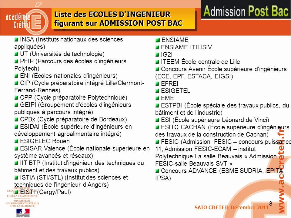 Liste des ECOLES D INGENIEUR figurant sur ADMISSION POST BAC
