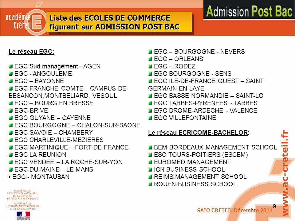 Liste des ECOLES DE COMMERCE figurant sur ADMISSION POST BAC