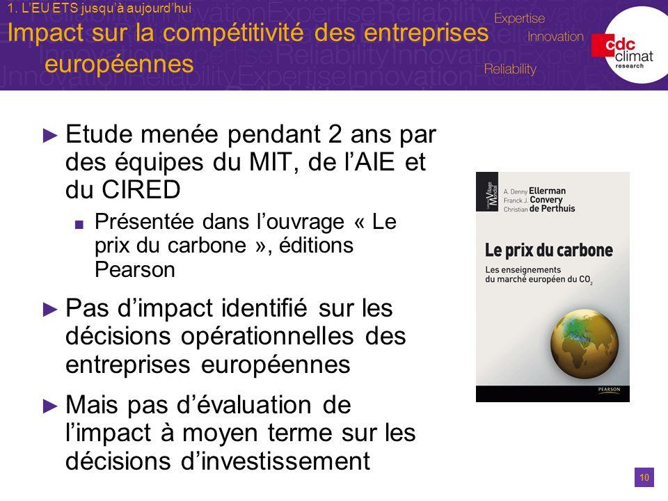 Impact sur la compétitivité des entreprises européennes