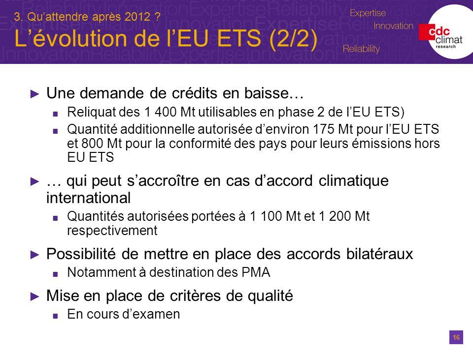 3. Qu'attendre après 2012 L'évolution de l'EU ETS (2/2)
