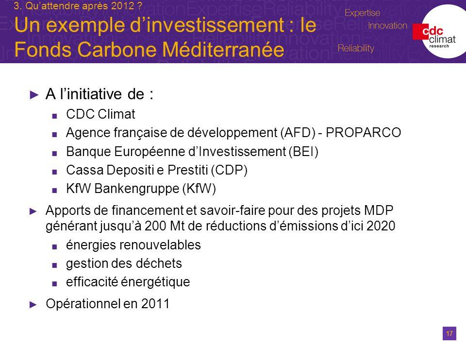 A l'initiative de : CDC Climat