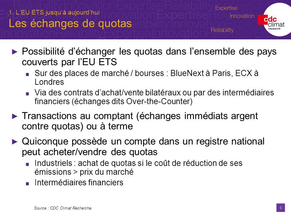 1. L'EU ETS jusqu'à aujourd'hui Les échanges de quotas