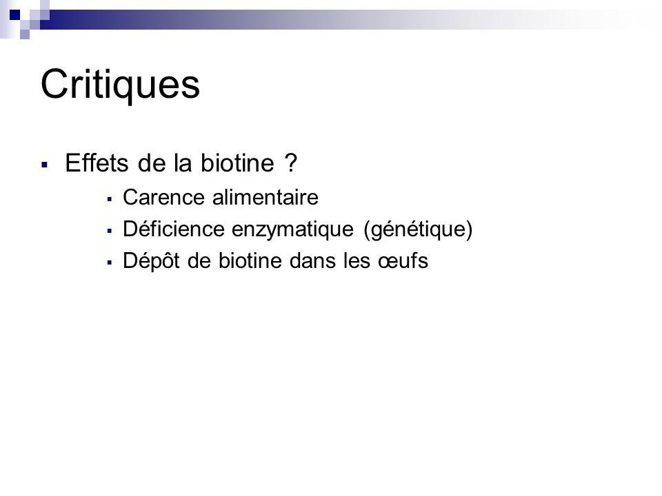 Critiques Effets de la biotine Carence alimentaire