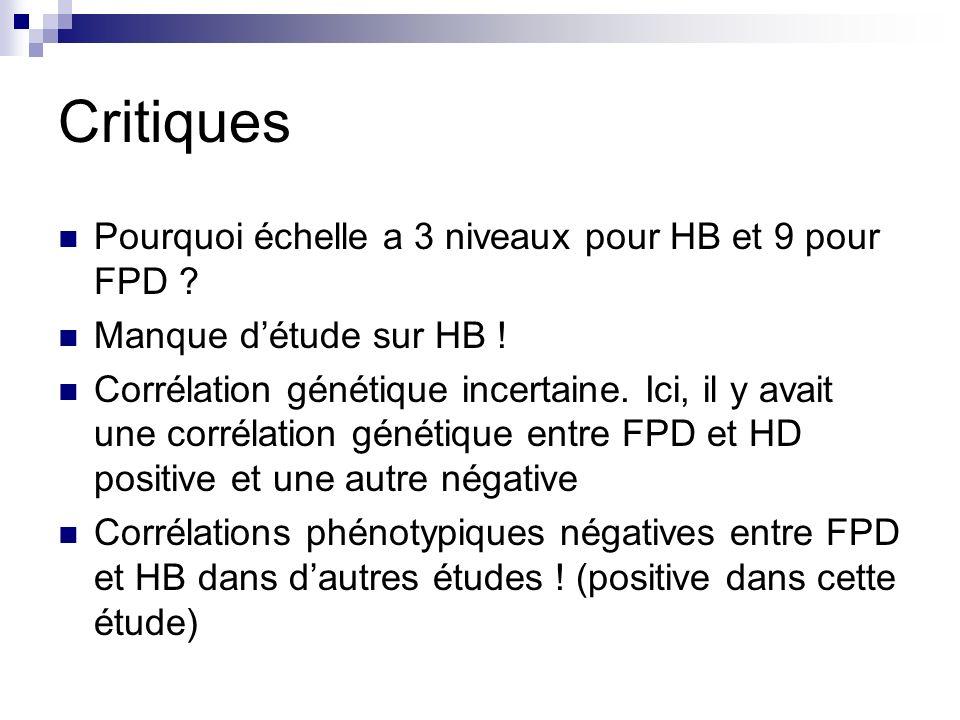 Critiques Pourquoi échelle a 3 niveaux pour HB et 9 pour FPD