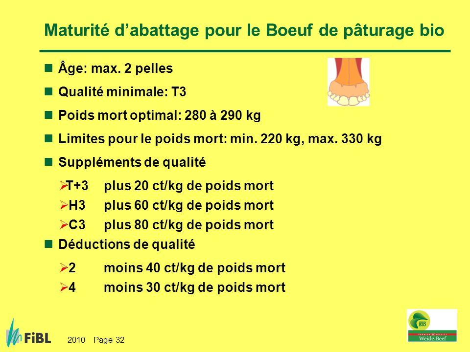 Maturité d'abattage pour le Boeuf de pâturage bio
