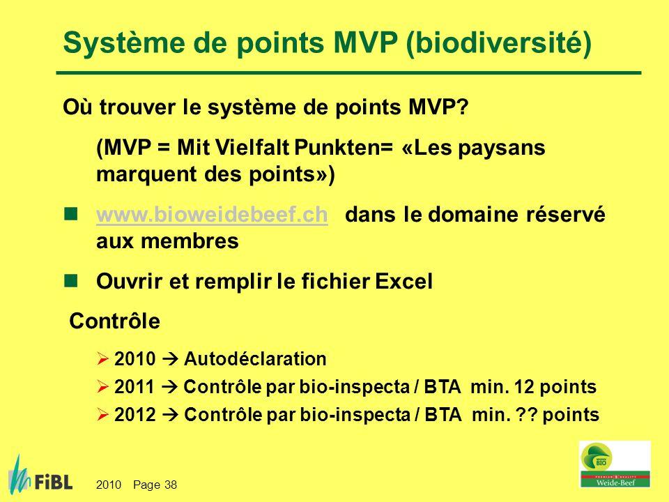 Système de points MVP (biodiversité)
