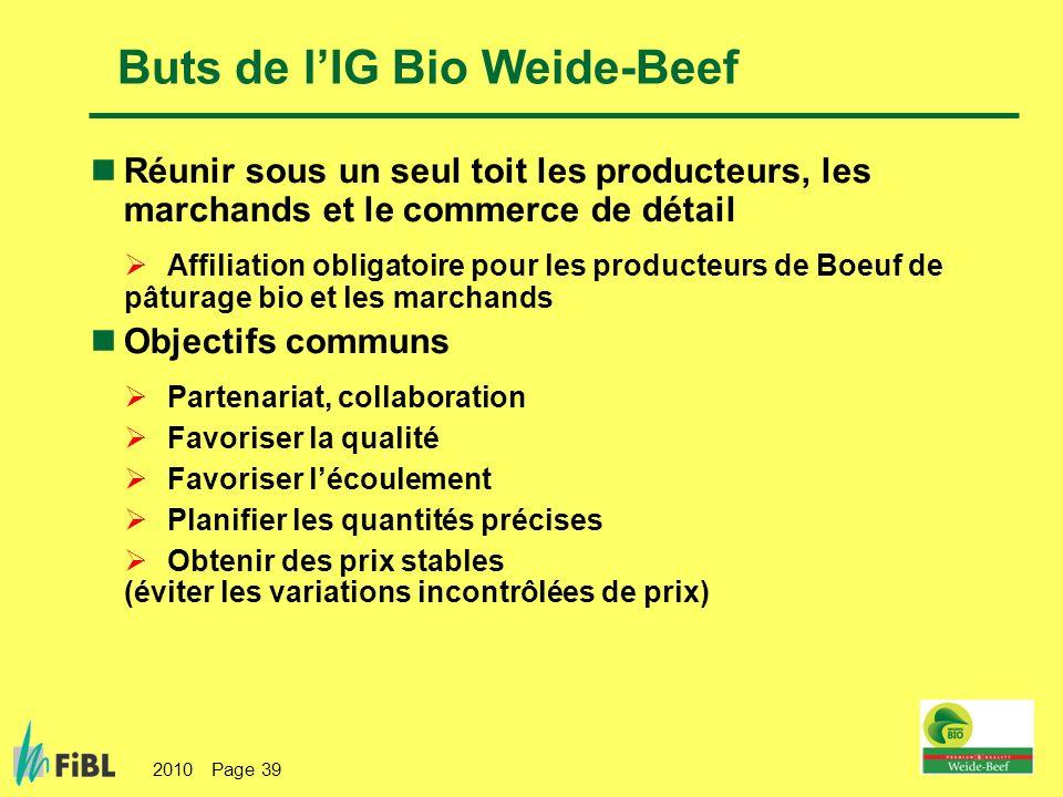 Buts de l'IG Bio Weide-Beef