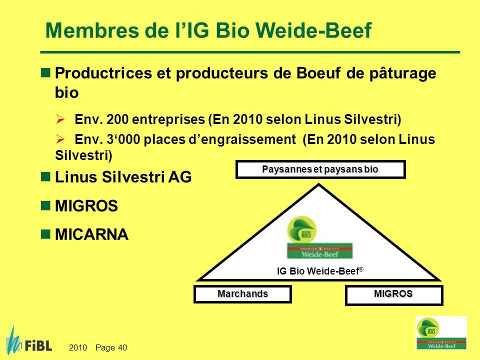 Membres de l'IG Bio Weide-Beef