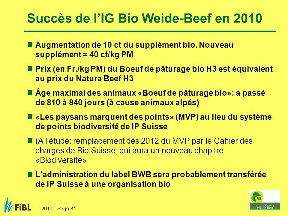 Succès de l'IG Bio Weide-Beef en 2010