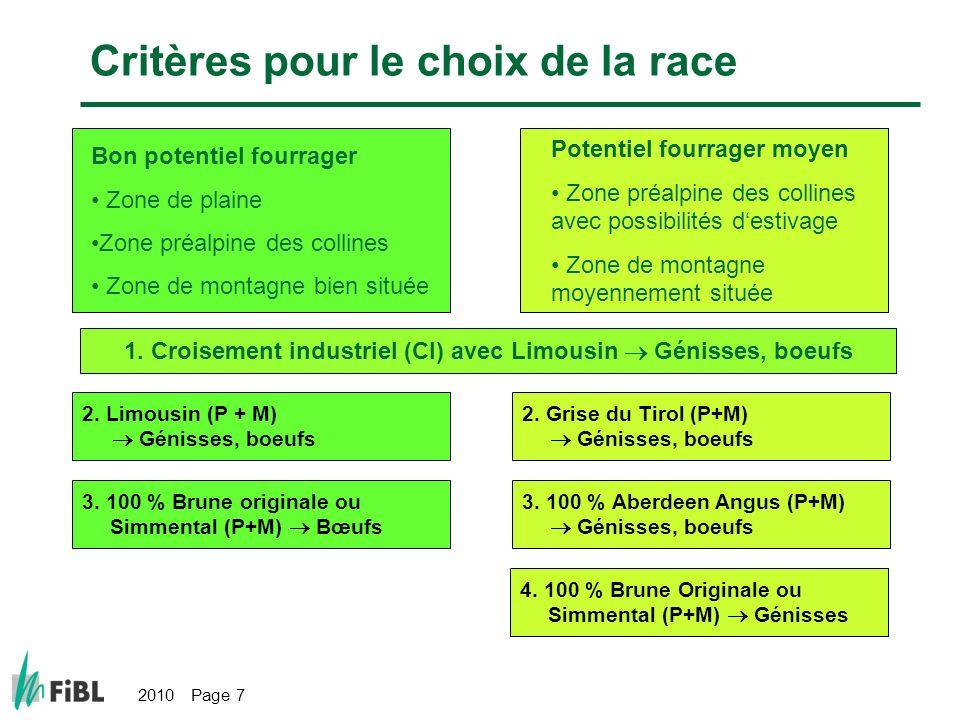 Critères pour le choix de la race