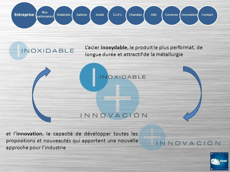 Nos partenaires Entreprise. Stalatube. Satinox. Jindal. S.I.P.I. Chandan. Oiki. Curvinox. Innovation.