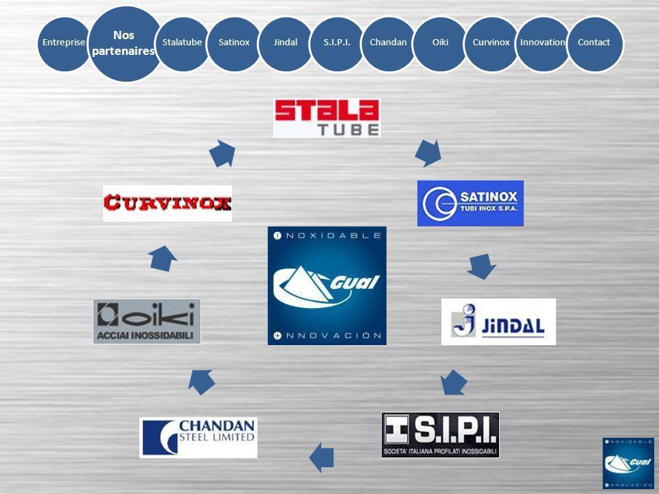 Nos partenaires Entreprise Stalatube Satinox Jindal S.I.P.I. Chandan