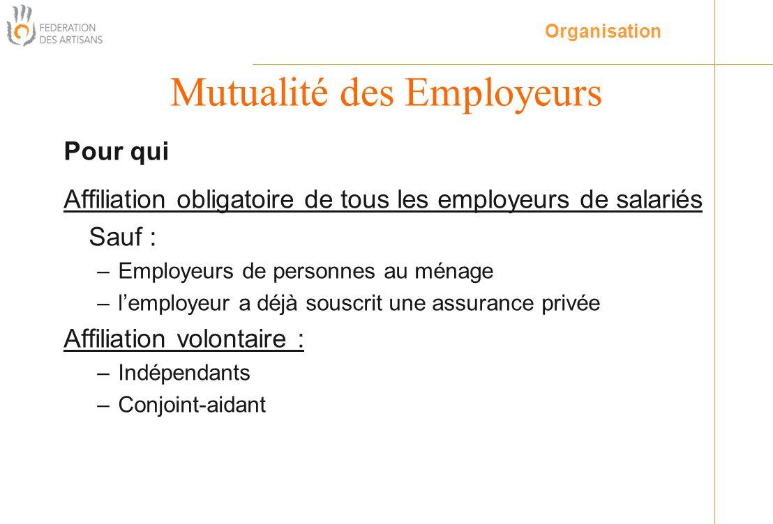 Mutualité des Employeurs
