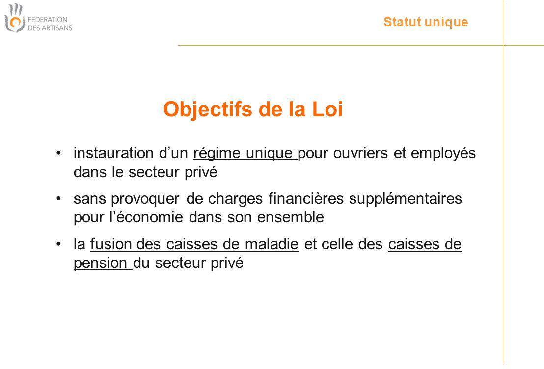 Statut unique Objectifs de la Loi. instauration d'un régime unique pour ouvriers et employés dans le secteur privé.