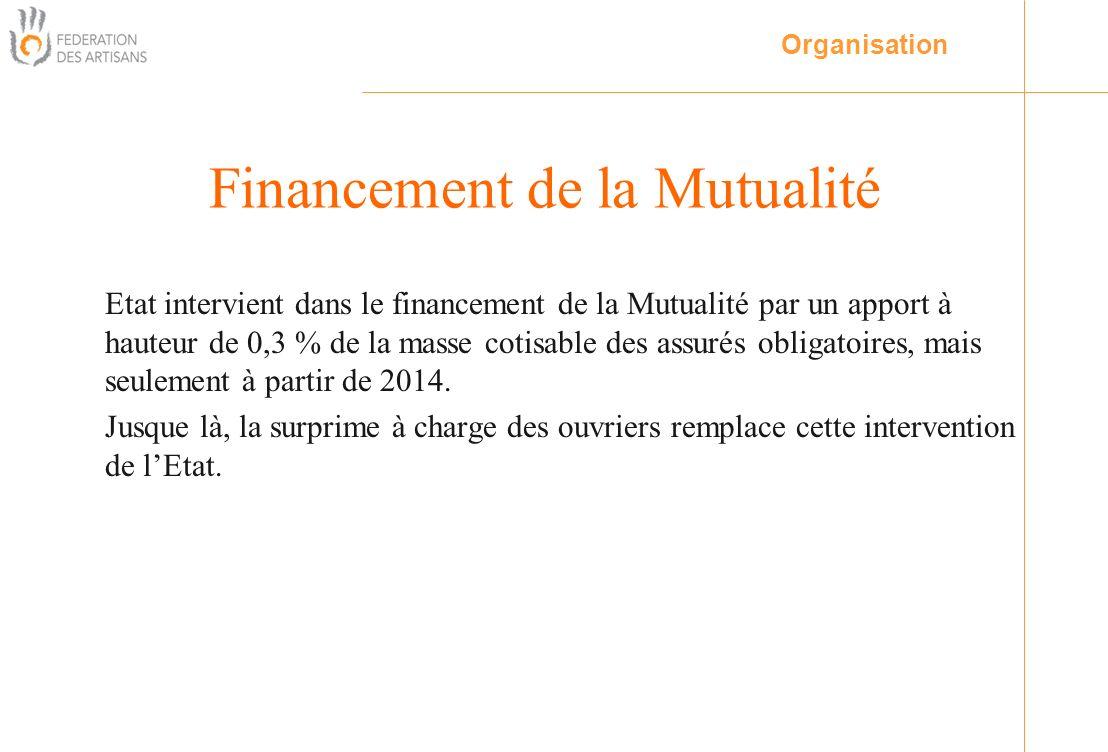 Financement de la Mutualité