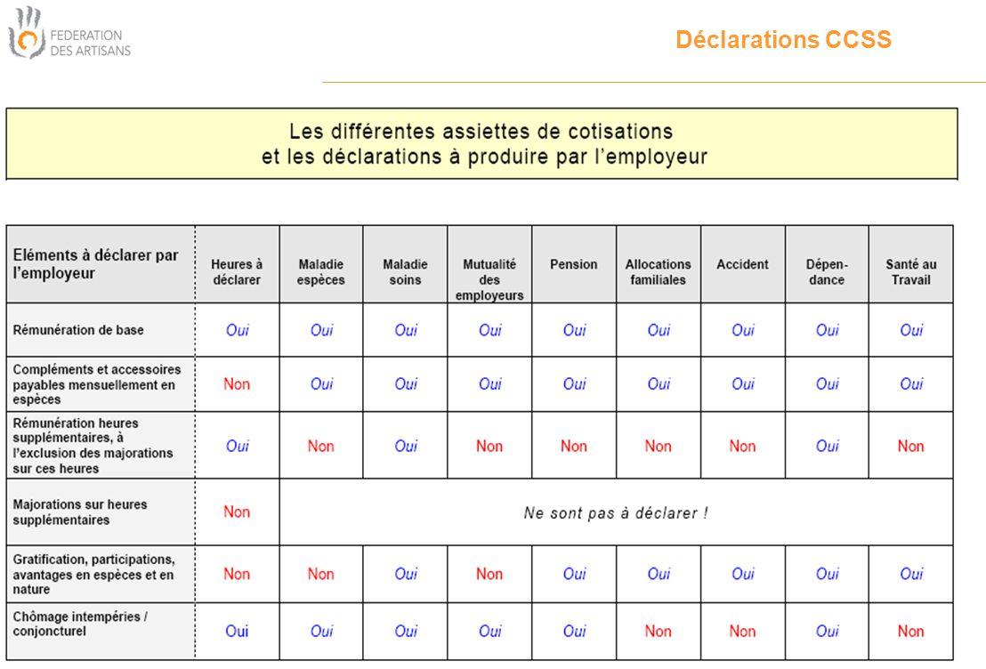 Déclarations CCSS