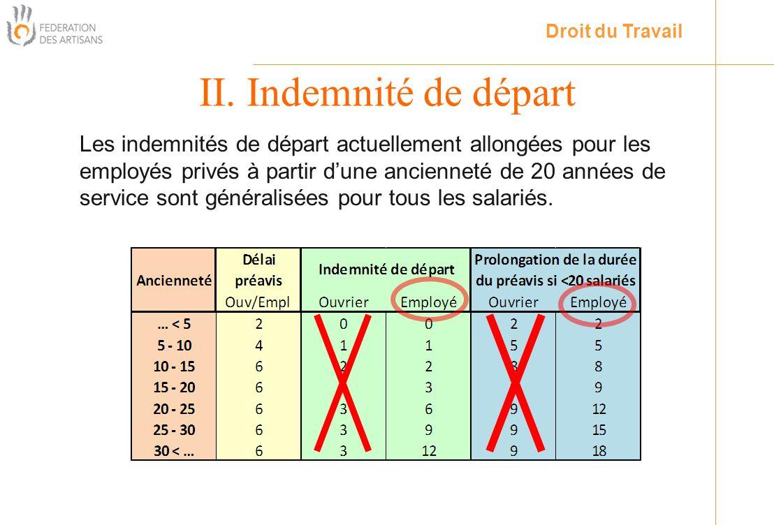 Droit du Travail II. Indemnité de départ.
