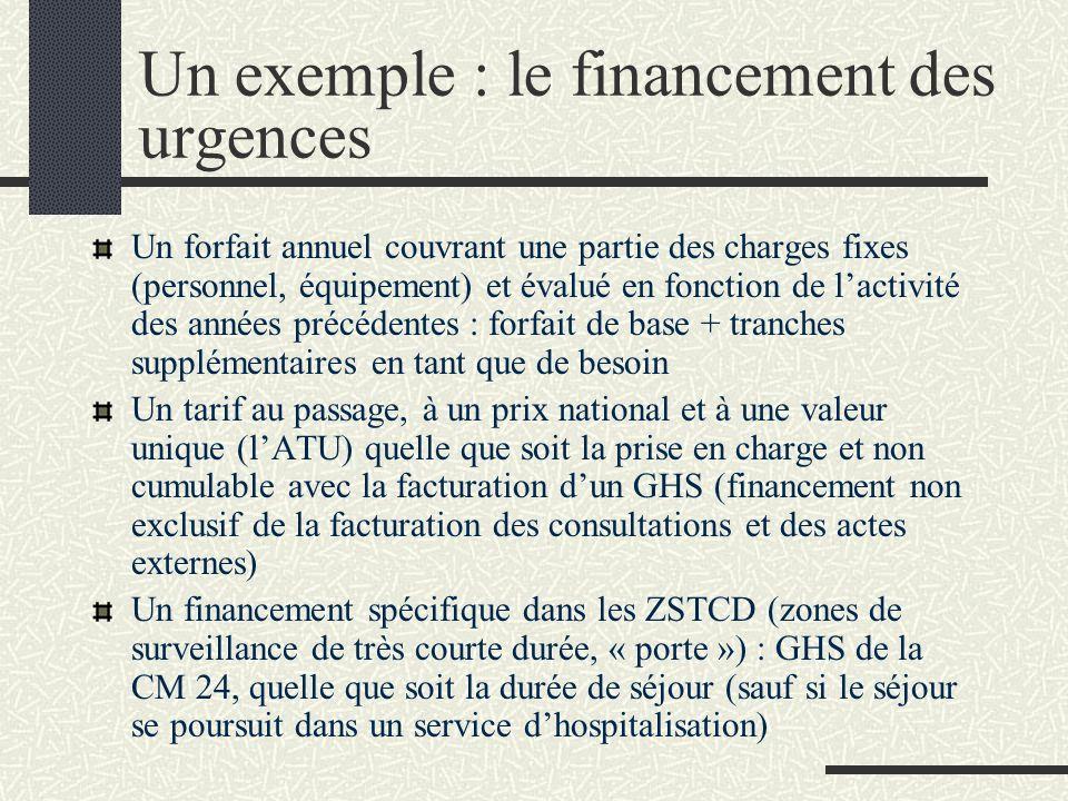Un exemple : le financement des urgences