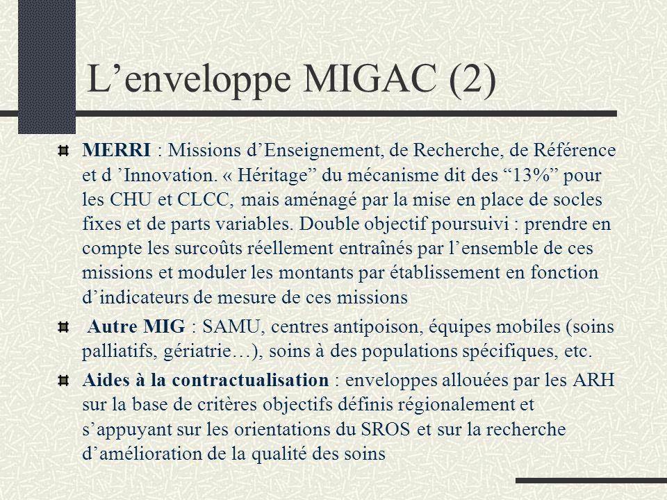 L'enveloppe MIGAC (2)