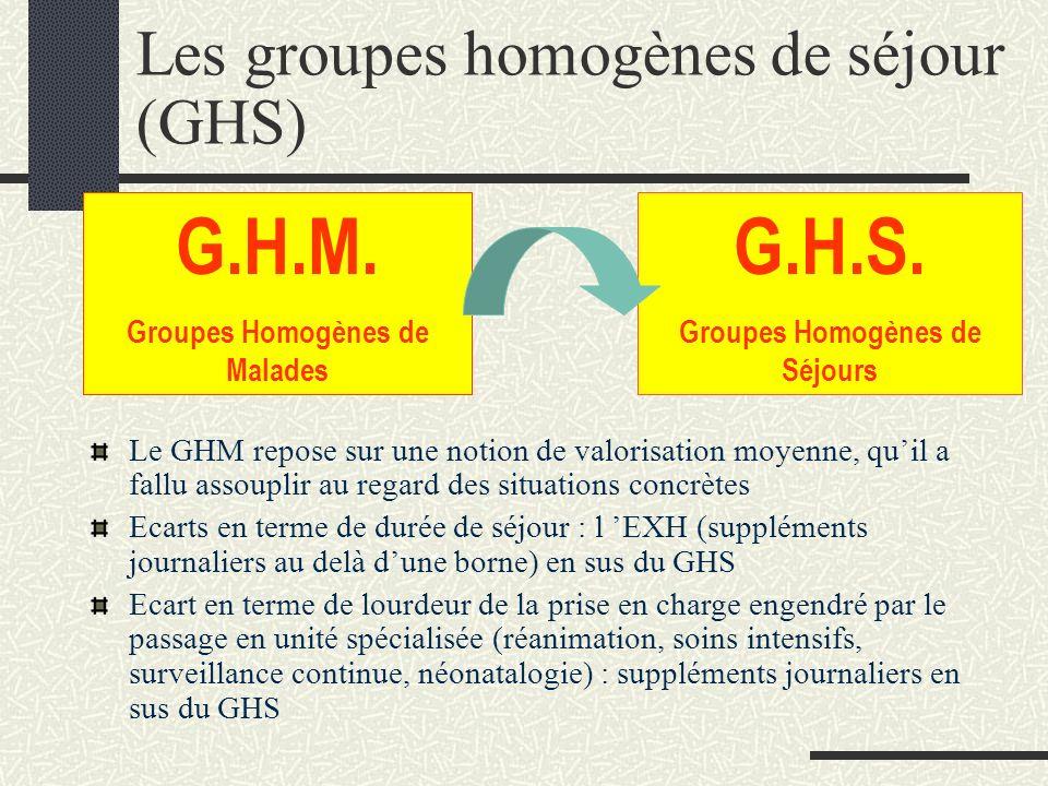 Les groupes homogènes de séjour (GHS)