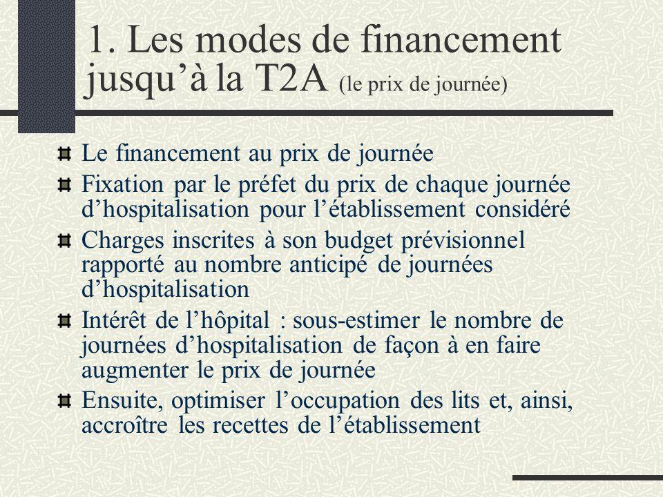 1. Les modes de financement jusqu'à la T2A (le prix de journée)