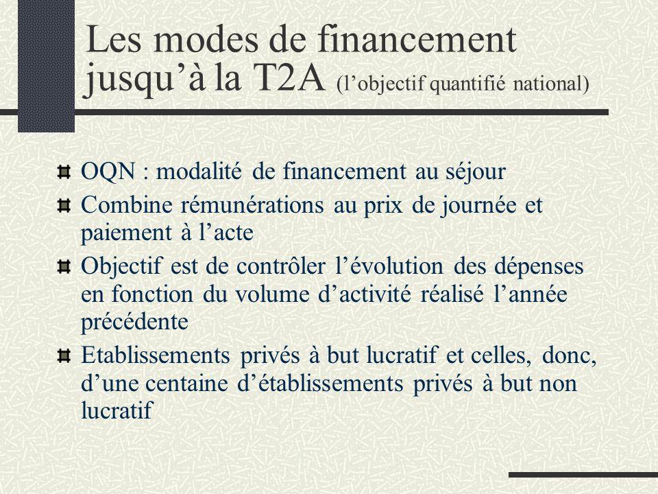 Les modes de financement jusqu'à la T2A (l'objectif quantifié national)