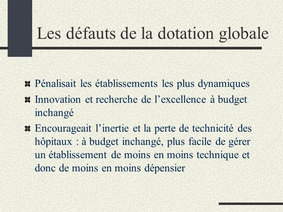 Les défauts de la dotation globale