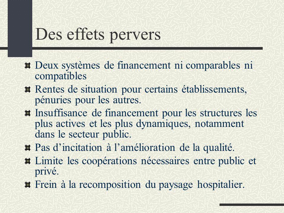 Des effets pervers Deux systèmes de financement ni comparables ni compatibles.