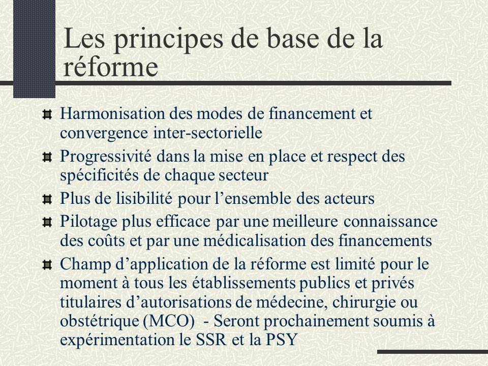 Les principes de base de la réforme