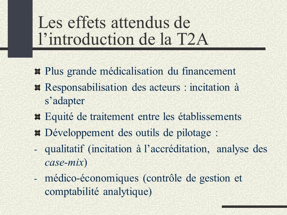 Les effets attendus de l'introduction de la T2A