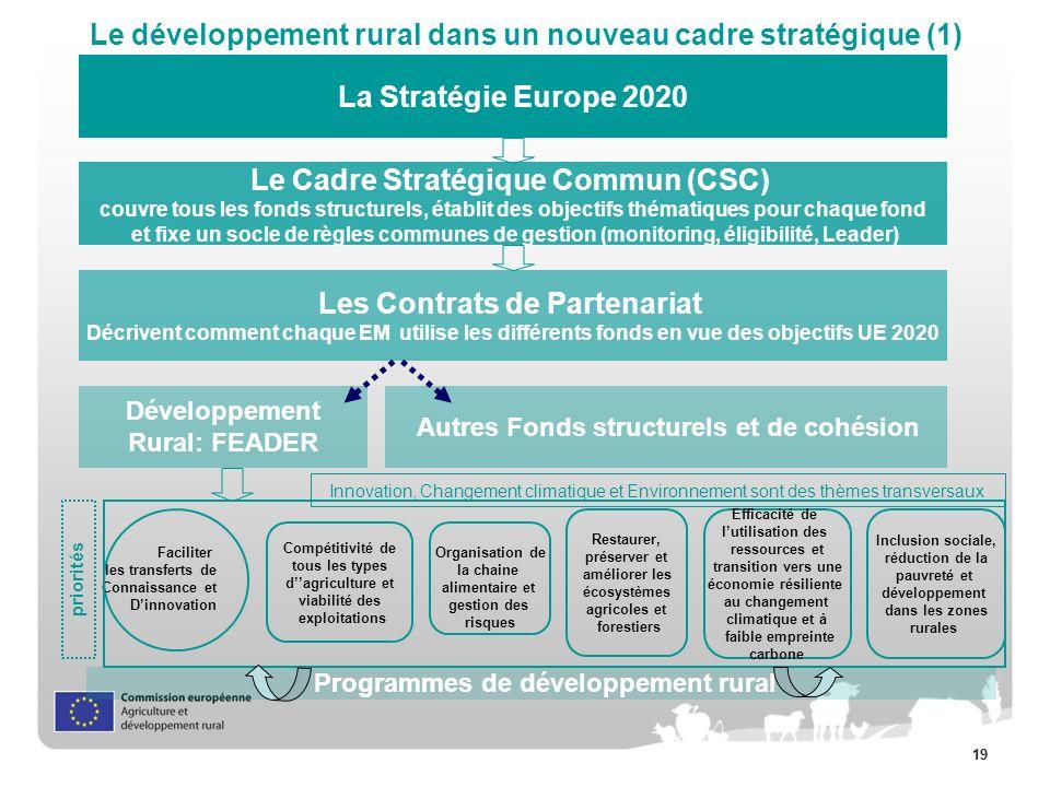 Le développement rural dans un nouveau cadre stratégique (1)