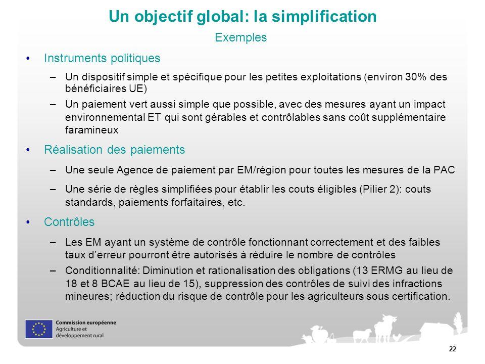 Un objectif global: la simplification