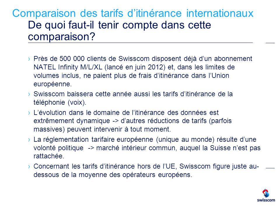 Comparaison des tarifs d'itinérance internationaux De quoi faut-il tenir compte dans cette comparaison