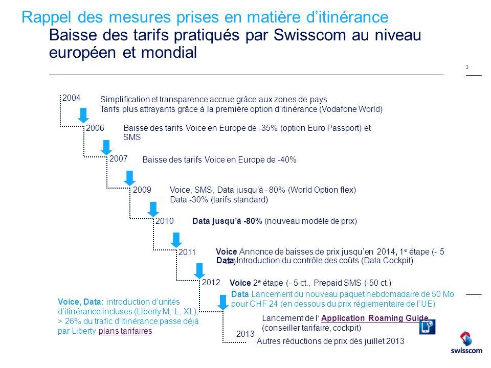 Rappel des mesures prises en matière d'itinérance Baisse des tarifs pratiqués par Swisscom au niveau européen et mondial