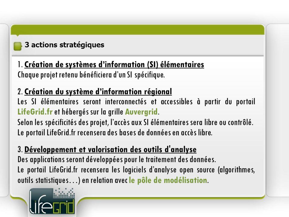 1. Création de systèmes d'information (SI) élémentaires