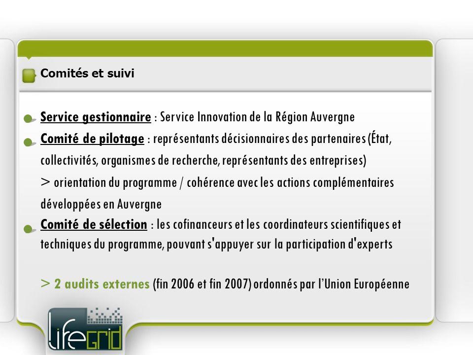 Service gestionnaire : Service Innovation de la Région Auvergne