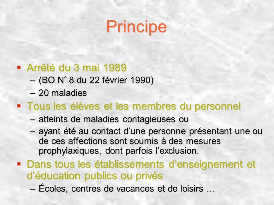 Principe Arrêté du 3 mai 1989. (BO N° 8 du 22 février 1990) 20 maladies. Tous les élèves et les membres du personnel.