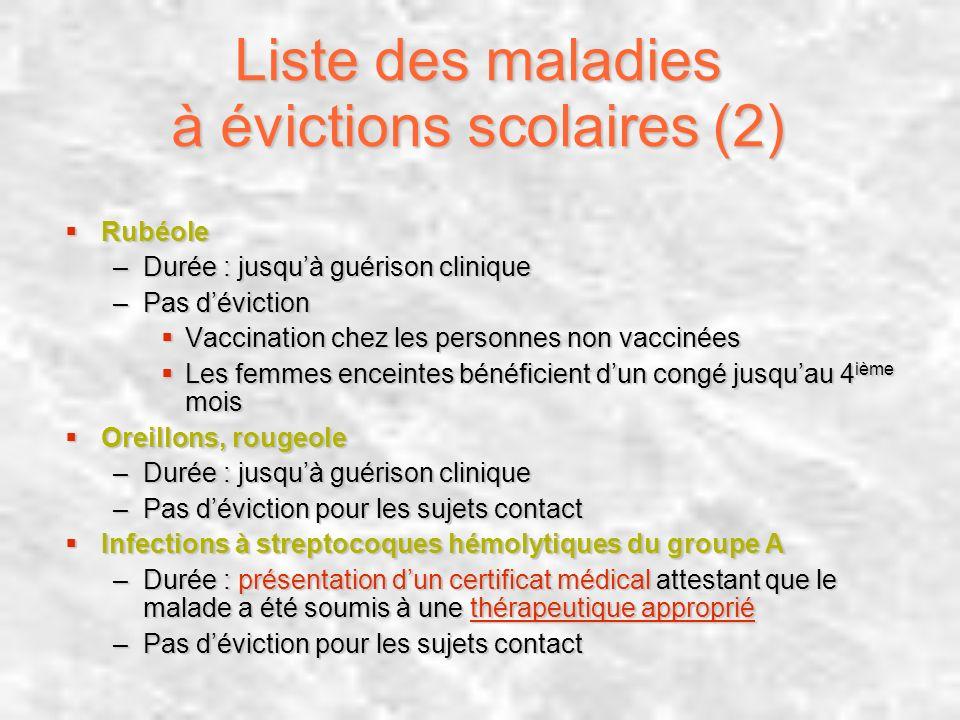 Liste des maladies à évictions scolaires (2)