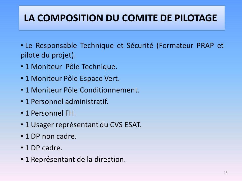LA COMPOSITION DU COMITE DE PILOTAGE