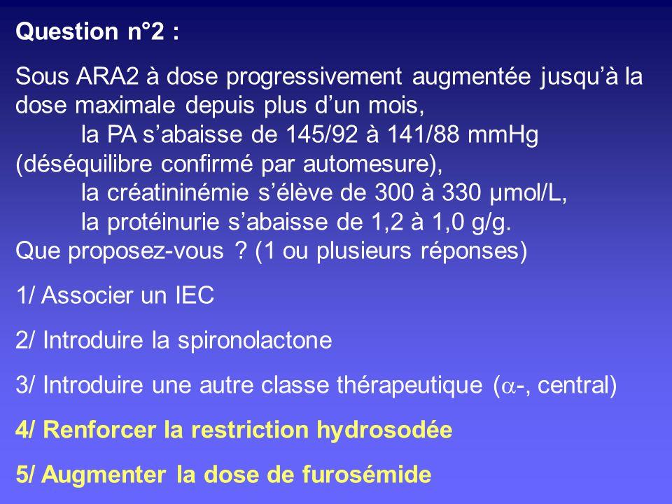 Question n°2 :Sous ARA2 à dose progressivement augmentée jusqu'à la. dose maximale depuis plus d'un mois,