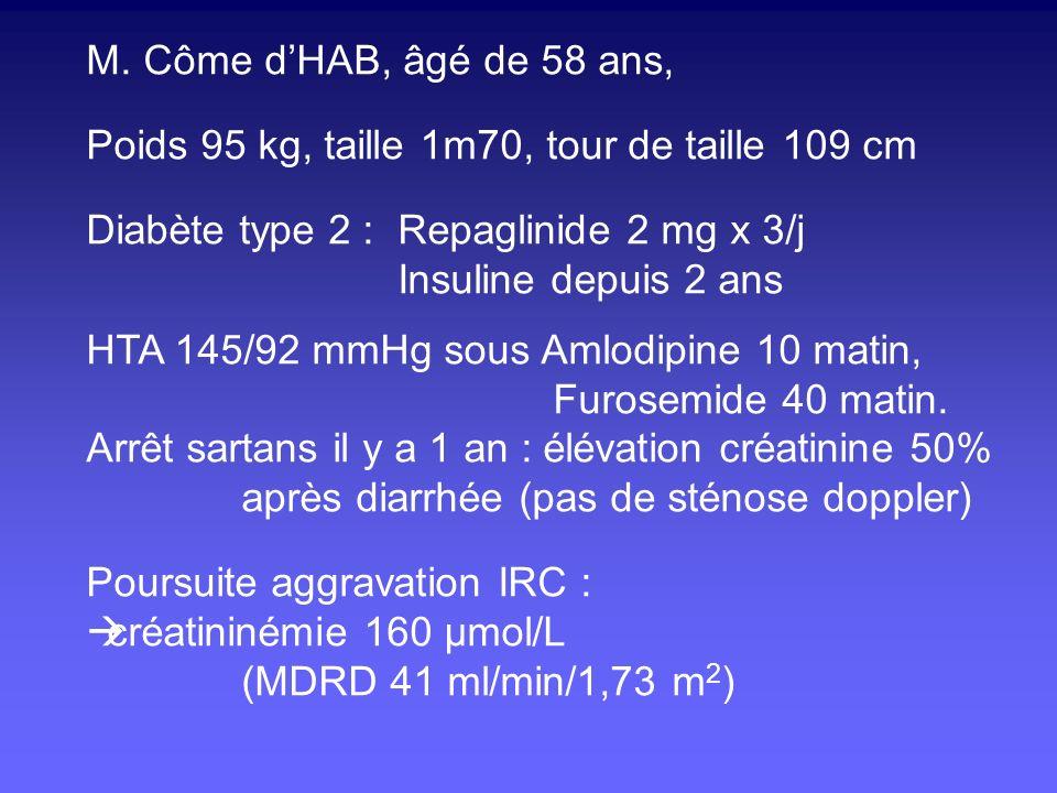 M. Côme d'HAB, âgé de 58 ans, Poids 95 kg, taille 1m70, tour de taille 109 cm. Diabète type 2 : Repaglinide 2 mg x 3/j.