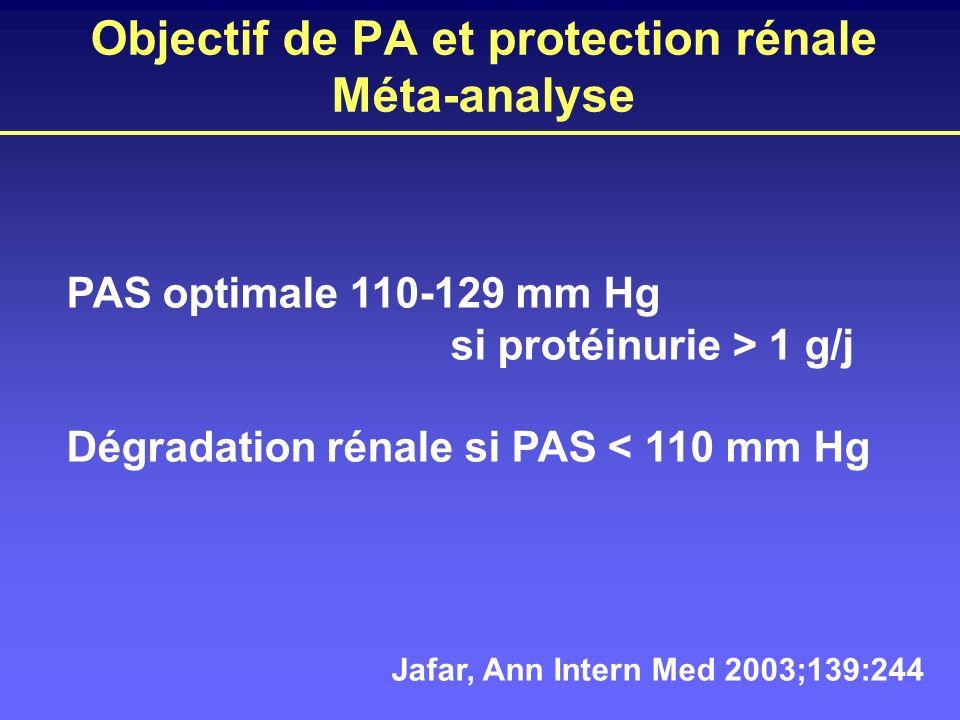Objectif de PA et protection rénale Méta-analyse