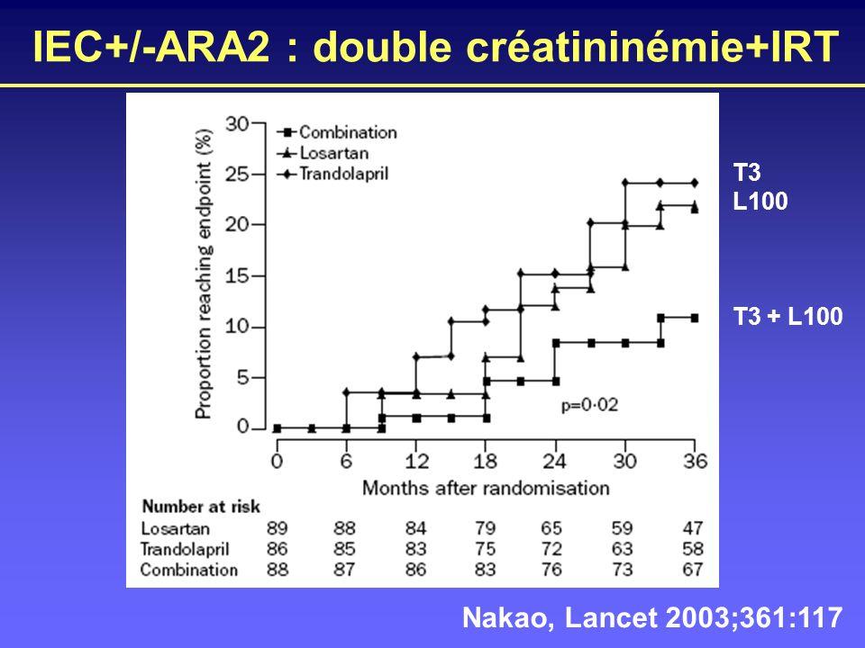 IEC+/-ARA2 : double créatininémie+IRT
