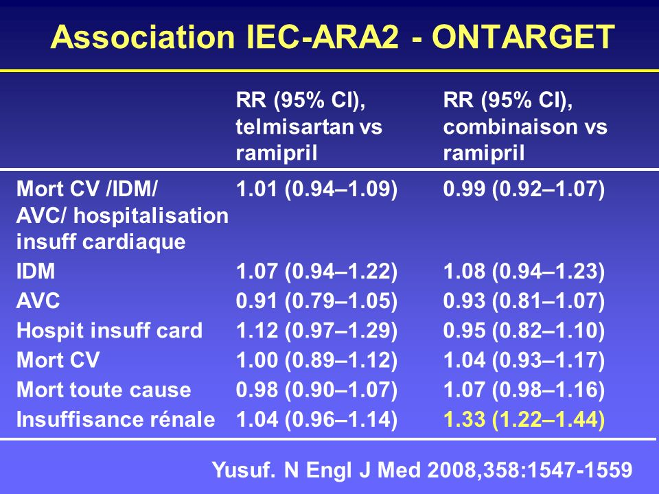 Association IEC-ARA2 - ONTARGET