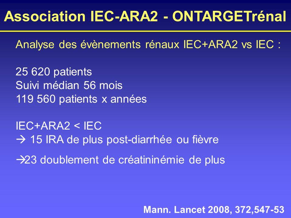 Association IEC-ARA2 - ONTARGETrénal