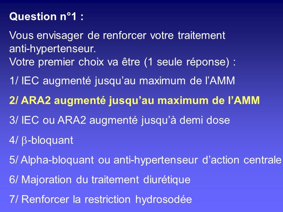 Question n°1 : Vous envisager de renforcer votre traitement. anti-hypertenseur. Votre premier choix va être (1 seule réponse) :