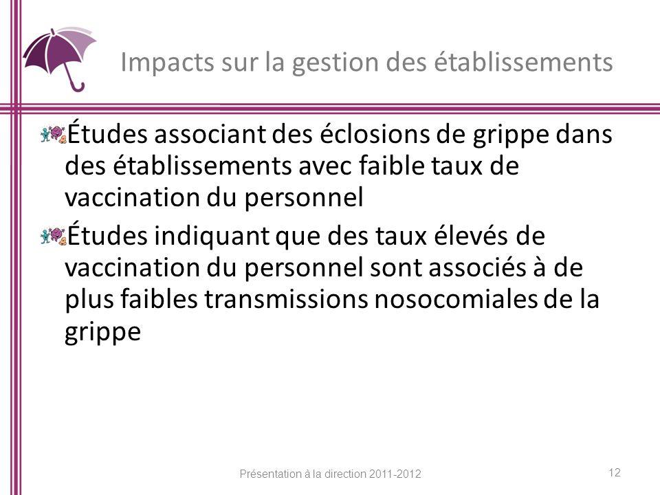 Impacts sur la gestion des établissements