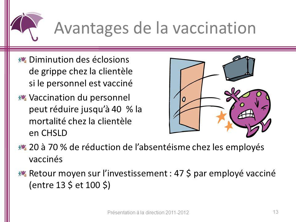 Avantages de la vaccination