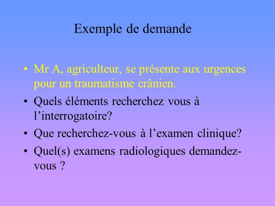Exemple de demande Mr A, agriculteur, se présente aux urgences pour un traumatisme crânien. Quels éléments recherchez vous à l'interrogatoire